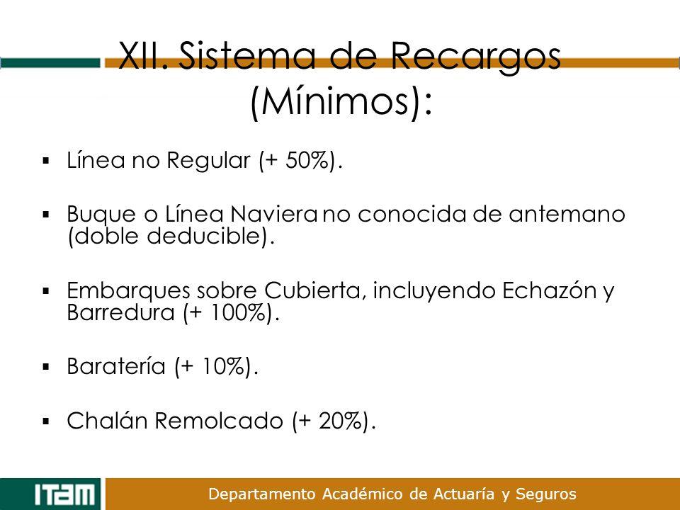 Departamento Académico de Actuaría y Seguros XII. Sistema de Recargos (Mínimos): Línea no Regular (+ 50%). Buque o Línea Naviera no conocida de antema