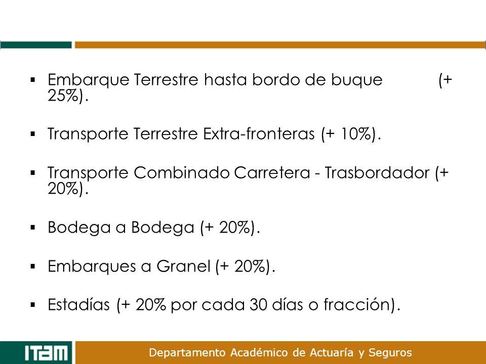 Departamento Académico de Actuaría y Seguros Embarque Terrestre hasta bordo de buque (+ 25%). Transporte Terrestre Extra-fronteras (+ 10%). Transporte