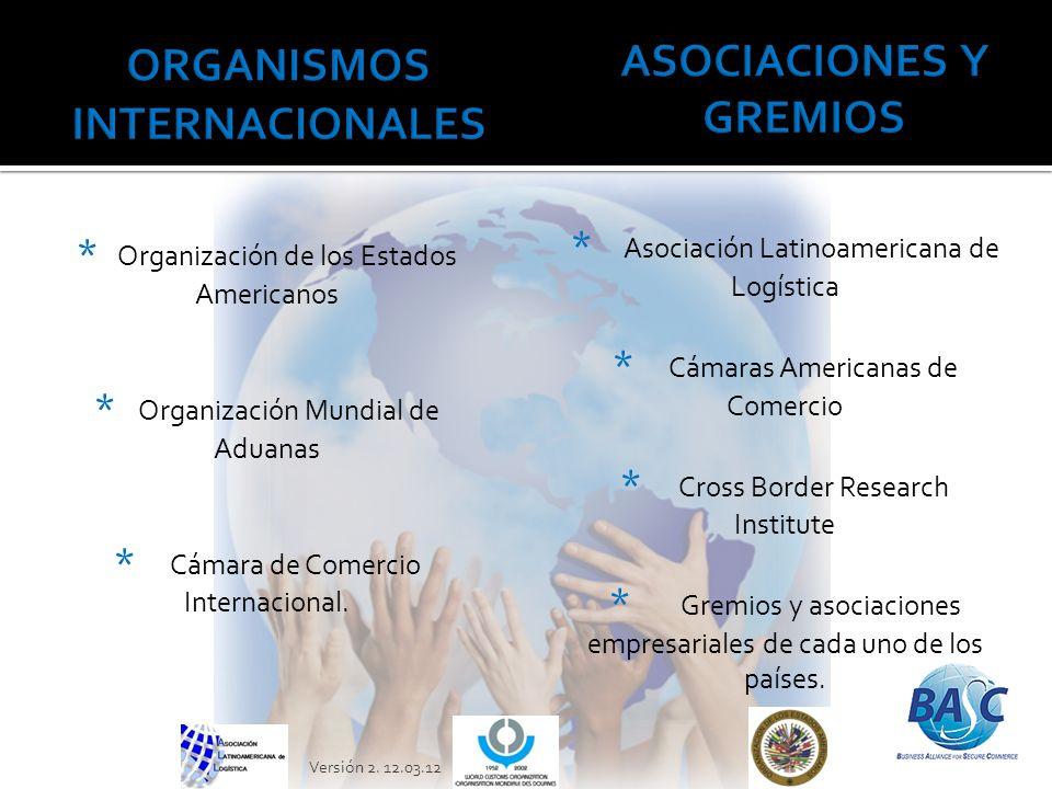 Organización de los Estados Americanos Organización Mundial de Aduanas Cámara de Comercio Internacional.