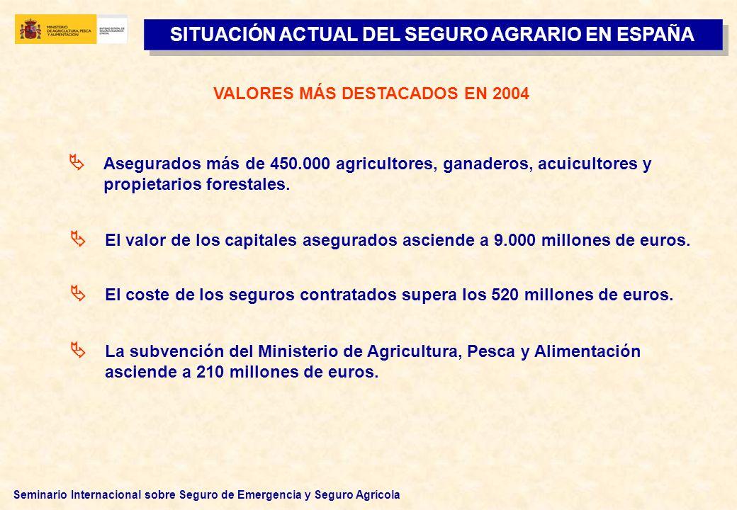 Seminario Internacional sobre Seguro de Emergencia y Seguro Agrícola SITUACIÓN ACTUAL DEL SEGURO AGRARIO EN ESPAÑA Asegurados más de 450.000 agriculto