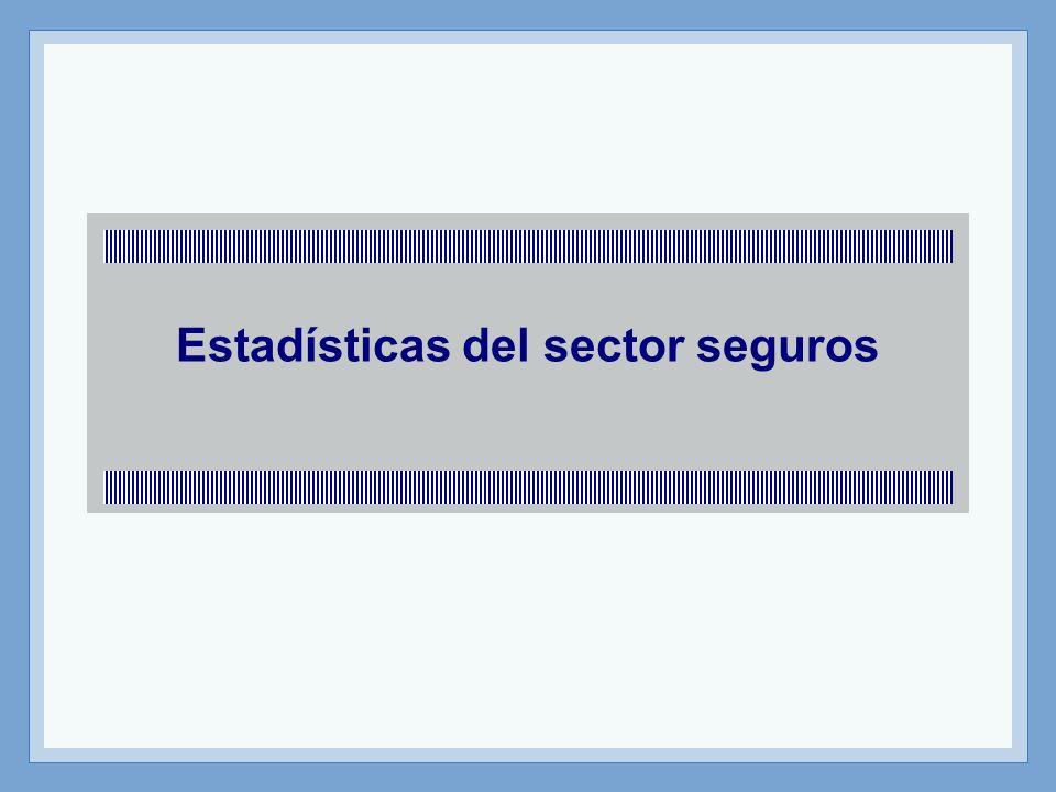 Compañías de seguros Al primer trimestre del 2012, el sistema asegurador estuvo conformado por 14 empresas.