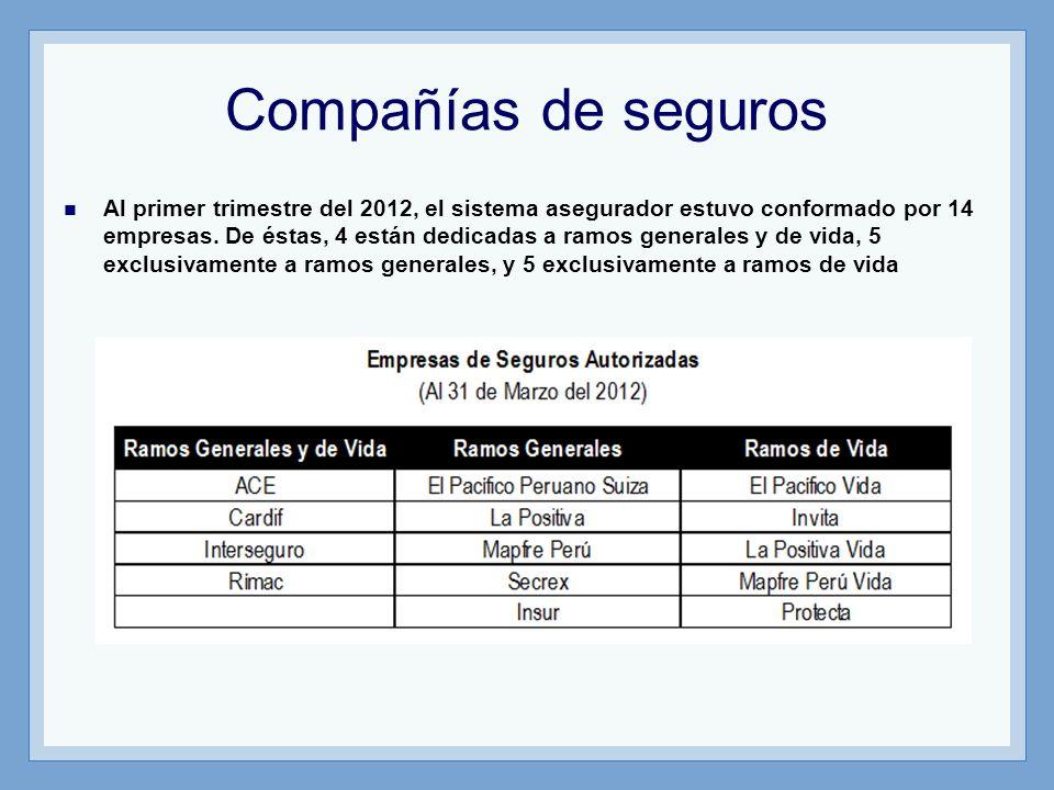 Compañías de seguros Al primer trimestre del 2012, el sistema asegurador estuvo conformado por 14 empresas. De éstas, 4 están dedicadas a ramos genera