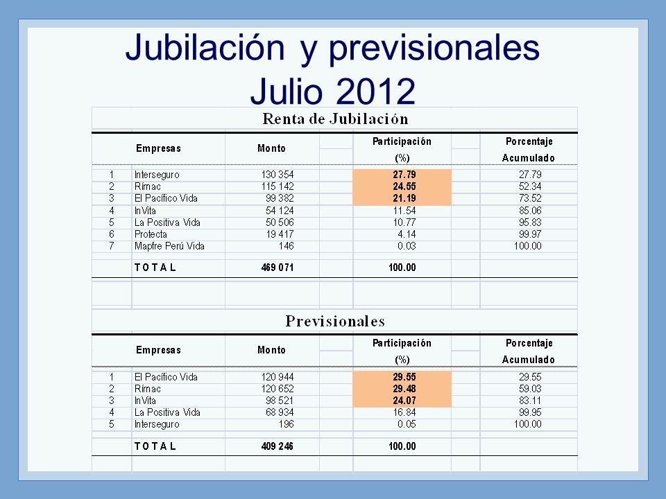 Jubilación y previsionales Julio 2012