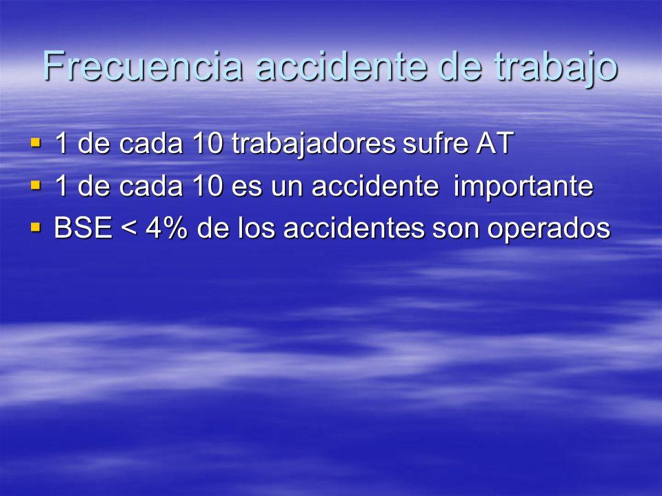 Frecuencia accidente de trabajo 1 de cada 10 trabajadores sufre AT 1 de cada 10 trabajadores sufre AT 1 de cada 10 es un accidente importante 1 de cad
