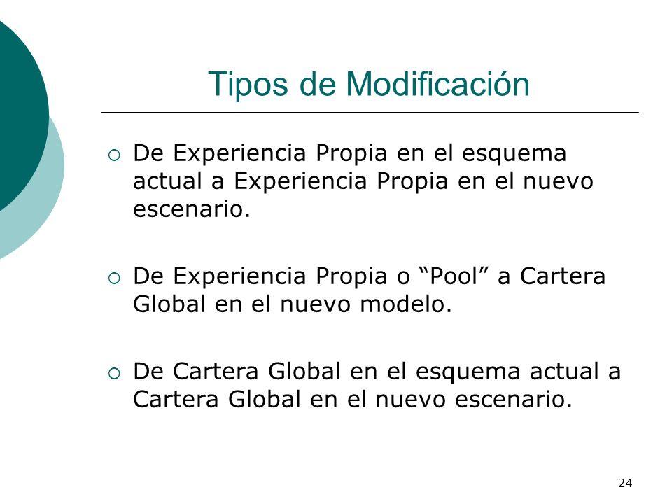 24 Tipos de Modificación De Experiencia Propia en el esquema actual a Experiencia Propia en el nuevo escenario. De Experiencia Propia o Pool a Cartera