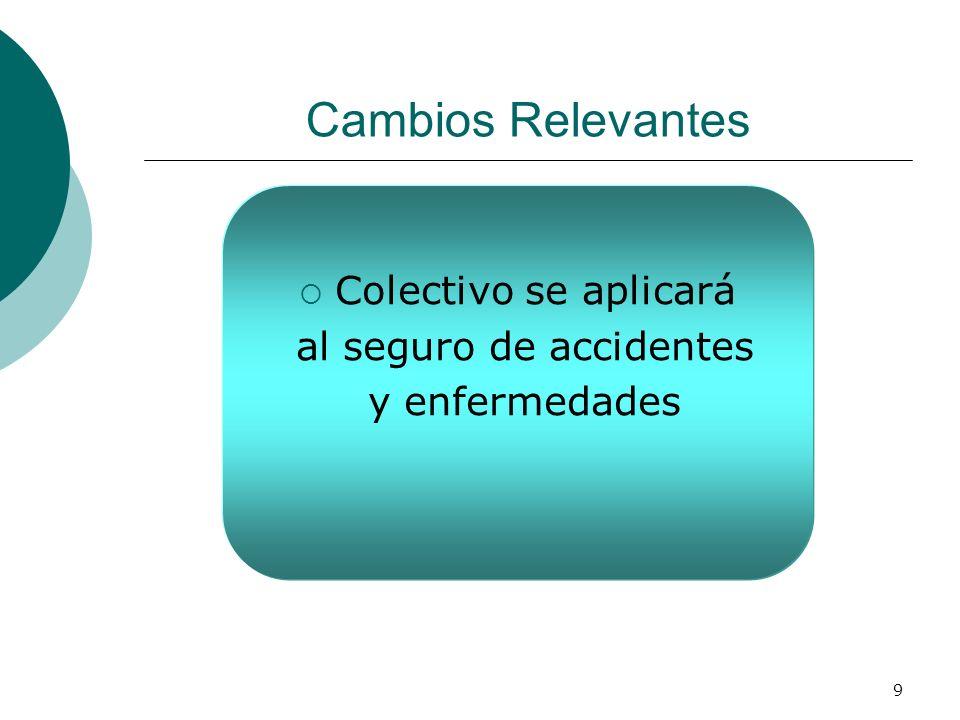 9 Cambios Relevantes Colectivo se aplicará al seguro de accidentes y enfermedades