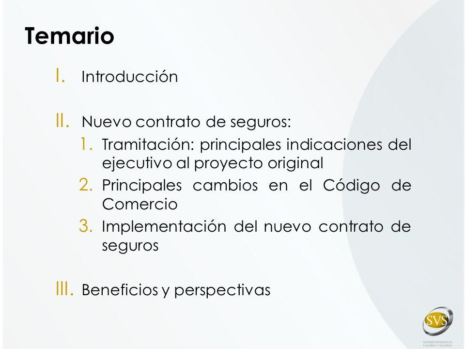 El sistema de regulación y supervisión de seguros chileno se basa en dos conceptos claves: Las aseguradoras poseen recursos financieros suficientes para cumplir con sus obligaciones con los asegurados dentro de un sistema financiero estable y competitivo Establecer una regulación y supervisión que permita la protección de los derechos de los asegurados SOLVENCIACONDUCTA DE MERCADO I.INTRODUCCIÓN