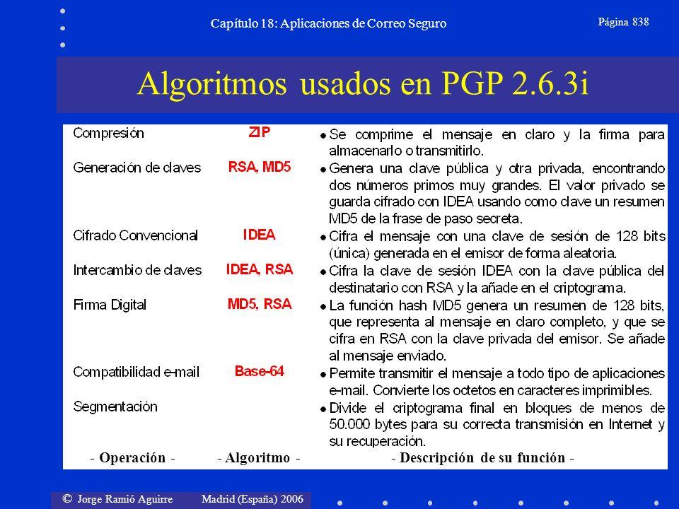 © Jorge Ramió Aguirre Madrid (España) 2006 Capítulo 18: Aplicaciones de Correo Seguro Página 838 Algoritmos usados en PGP 2.6.3i - Operación - - Algoritmo - - Descripción de su función -