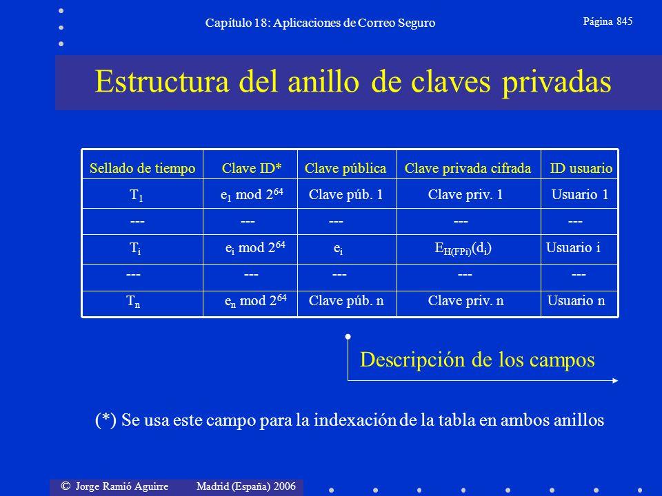 © Jorge Ramió Aguirre Madrid (España) 2006 Capítulo 18: Aplicaciones de Correo Seguro Página 845 Sellado de tiempo Clave ID* Clave pública Clave privada cifrada ID usuario T 1 e 1 mod 2 64 Clave púb.