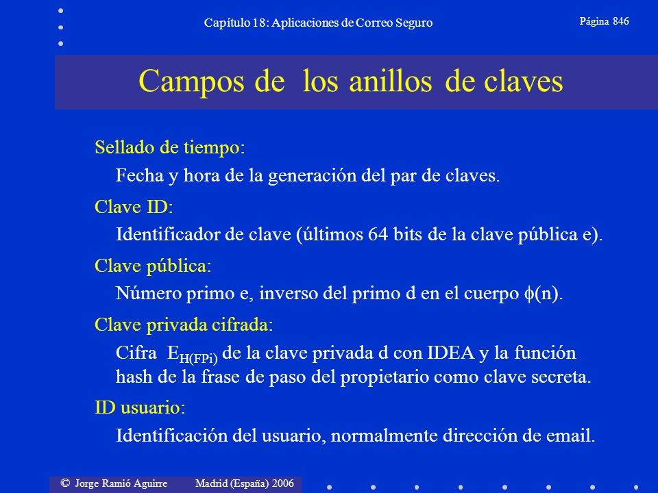 © Jorge Ramió Aguirre Madrid (España) 2006 Capítulo 18: Aplicaciones de Correo Seguro Página 846 Sellado de tiempo: Fecha y hora de la generación del par de claves.