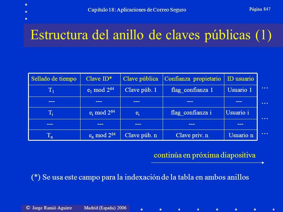 © Jorge Ramió Aguirre Madrid (España) 2006 Capítulo 18: Aplicaciones de Correo Seguro Página 847 Sellado de tiempo Clave ID* Clave pública Confianza propietario ID usuario T 1 e 1 mod 2 64 Clave púb.