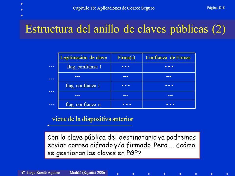 © Jorge Ramió Aguirre Madrid (España) 2006 Capítulo 18: Aplicaciones de Correo Seguro Página 848 Con la clave pública del destinatario ya podremos enviar correo cifrado y/o firmado.