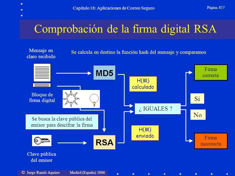 © Jorge Ramió Aguirre Madrid (España) 2006 Capítulo 18: Aplicaciones de Correo Seguro Página 857 Clave pública del emisor Bloque de firma digital Mensaje en claro recibido ¿ IGUALES .