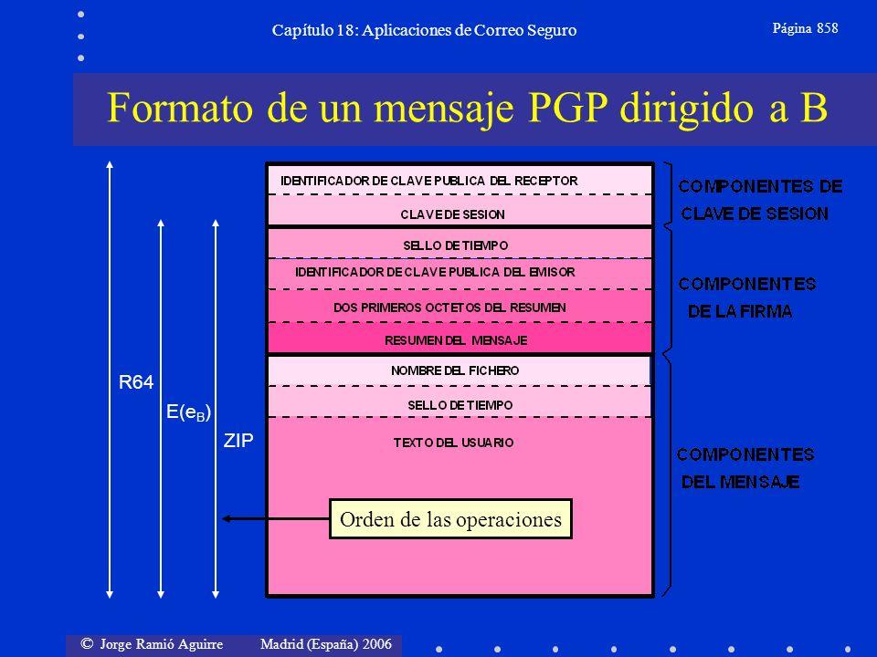 © Jorge Ramió Aguirre Madrid (España) 2006 Capítulo 18: Aplicaciones de Correo Seguro Página 858 ZIP E(e B ) R64 Orden de las operaciones Formato de un mensaje PGP dirigido a B