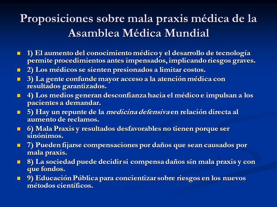 Proposiciones sobre mala praxis médica de la Asamblea Médica Mundial 1) El aumento del conocimiento médico y el desarrollo de tecnología permite proce