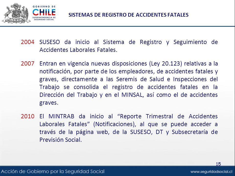 SISTEMAS DE REGISTRO DE ACCIDENTES FATALES 2004SUSESO da inicio al Sistema de Registro y Seguimiento de Accidentes Laborales Fatales. 2007Entran en vi