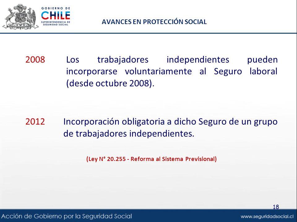 AVANCES EN PROTECCIÓN SOCIAL 2008Los trabajadores independientes pueden incorporarse voluntariamente al Seguro laboral (desde octubre 2008). 2012Incor