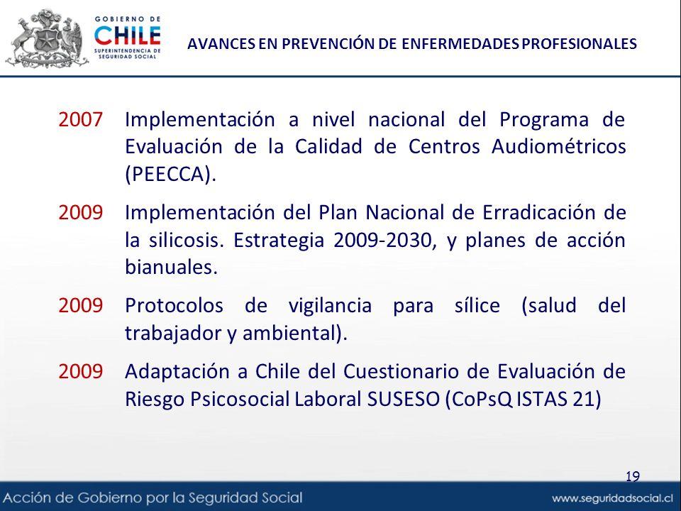 AVANCES EN PREVENCIÓN DE ENFERMEDADES PROFESIONALES 2007Implementación a nivel nacional del Programa de Evaluación de la Calidad de Centros Audiométricos (PEECCA).