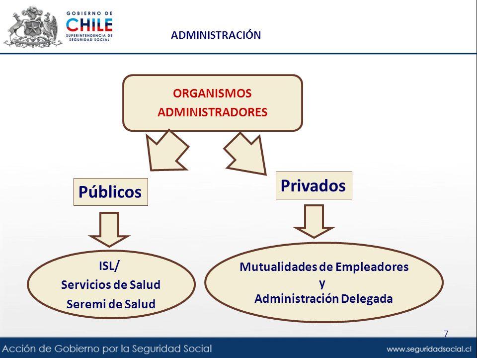 7 ORGANISMOS ADMINISTRADORES Públicos Privados ISL/ Servicios de Salud Seremi de Salud Mutualidades de Empleadores y Administración Delegada ADMINISTRACIÓN