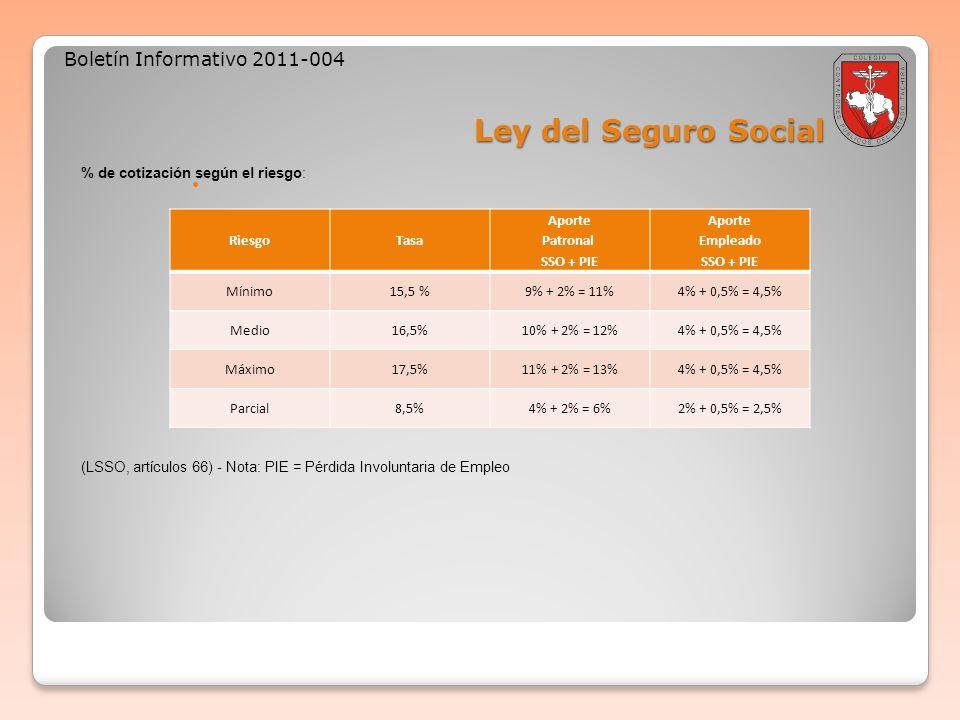 Ley del Seguro Social Boletín Informativo 2011-004 RiesgoTasa Aporte Patronal SSO + PIE Aporte Empleado SSO + PIE Mínimo15,5 %9% + 2% = 11%4% + 0,5% =