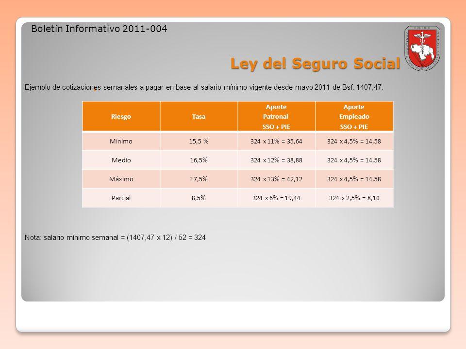 Ley del Seguro Social Boletín Informativo 2011-004 RiesgoTasa Aporte Patronal SSO + PIE Aporte Empleado SSO + PIE Mínimo15,5 %324 x 11% = 35,64324 x 4