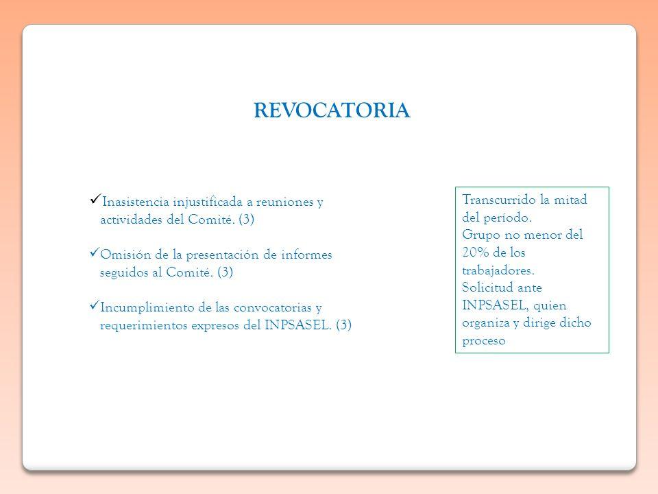 REVOCATORIA Inasistencia injustificada a reuniones y actividades del Comité. (3) Omisión de la presentación de informes seguidos al Comité. (3) Incump