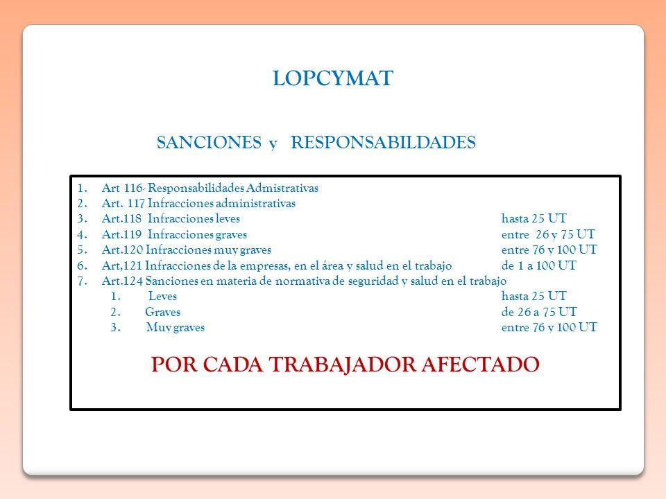 LOPCYMAT SANCIONES y RESPONSABILDADES 1.Art 116- Responsabilidades Admistrativas 2.Art. 117 Infracciones administrativas 3.Art.118 Infracciones leves