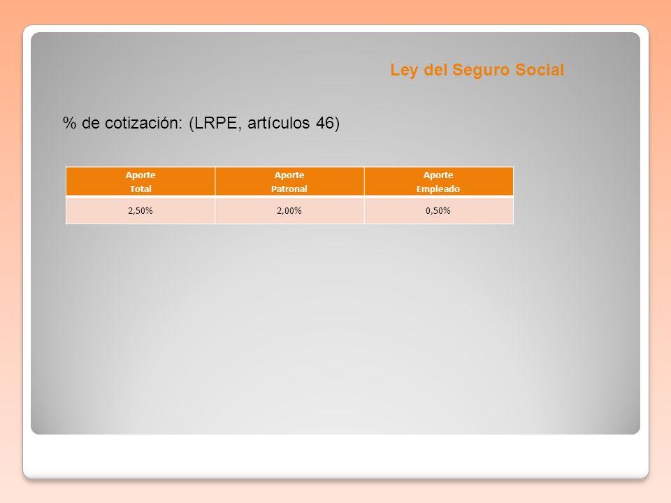 Ley del Seguro Social % de cotización: (LRPE, artículos 46) Aporte Total Aporte Patronal Aporte Empleado 2,50%2,00%0,50%