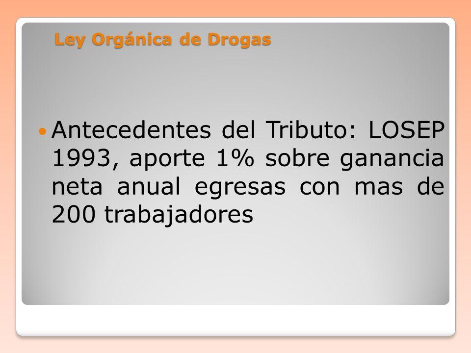 Ley Orgánica de Drogas Antecedentes del Tributo: LOSEP 1993, aporte 1% sobre ganancia neta anual egresas con mas de 200 trabajadores