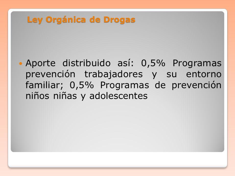 Ley Orgánica de Drogas Aporte distribuido así: 0,5% Programas prevención trabajadores y su entorno familiar; 0,5% Programas de prevención niños niñas