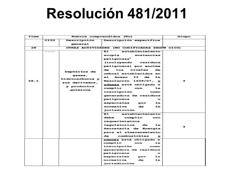 Resolución 481/2011