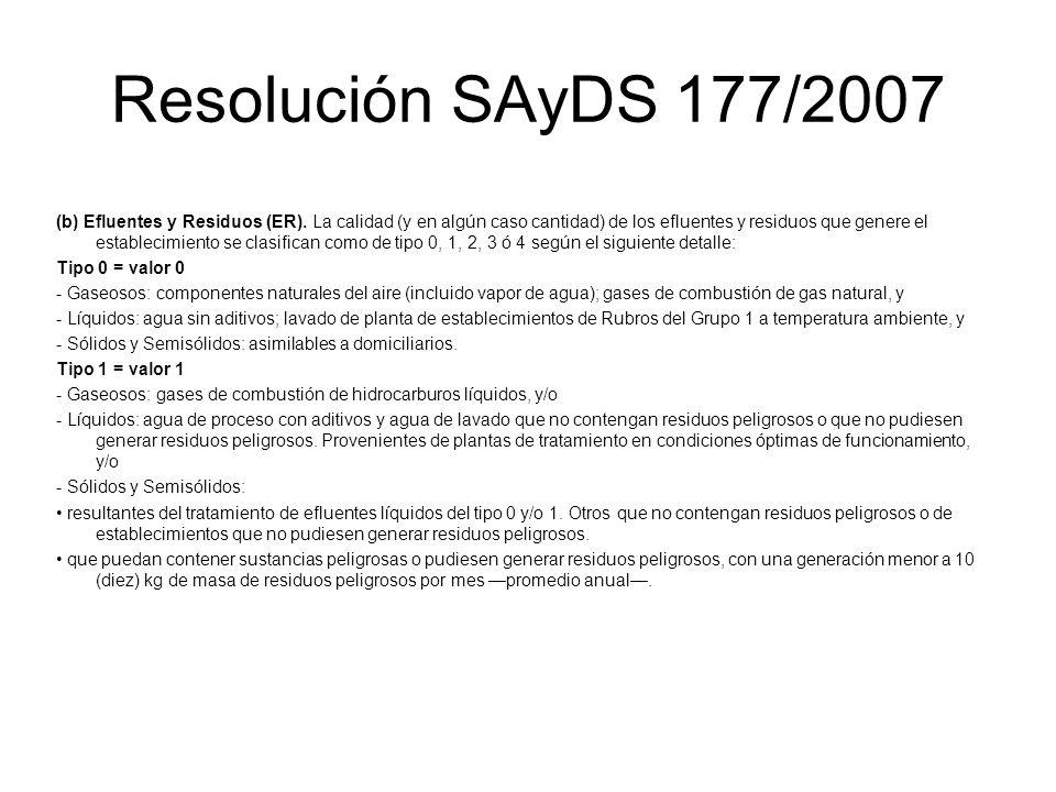 Resolución SAyDS 177/2007 (b) Efluentes y Residuos (ER). La calidad (y en algún caso cantidad) de los efluentes y residuos que genere el establecimien