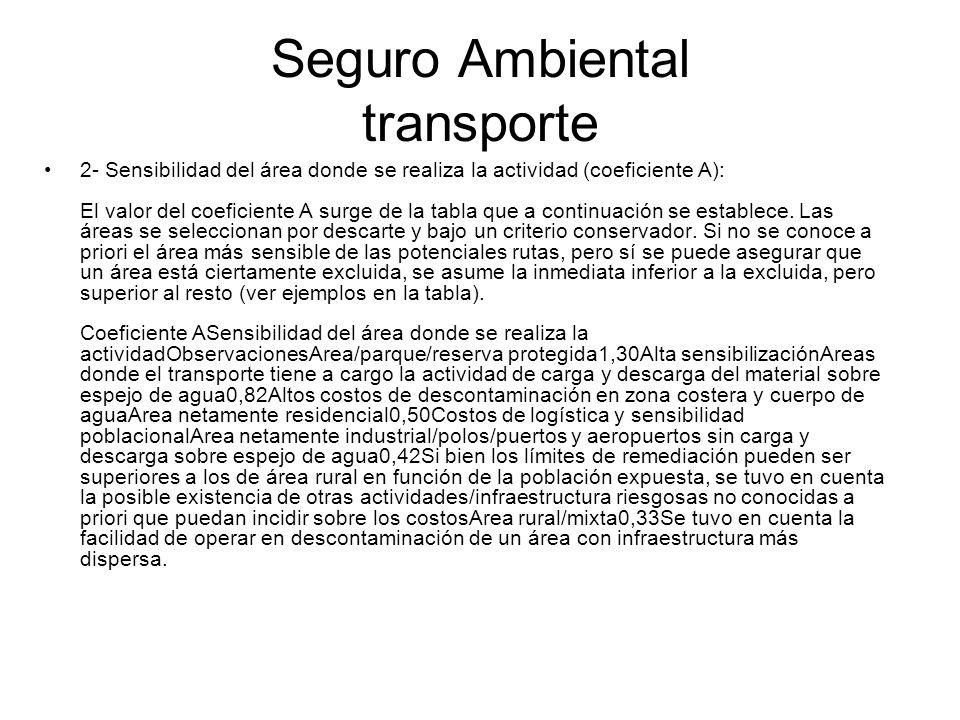 Seguro Ambiental transporte 2- Sensibilidad del área donde se realiza la actividad (coeficiente A): El valor del coeficiente A surge de la tabla que a