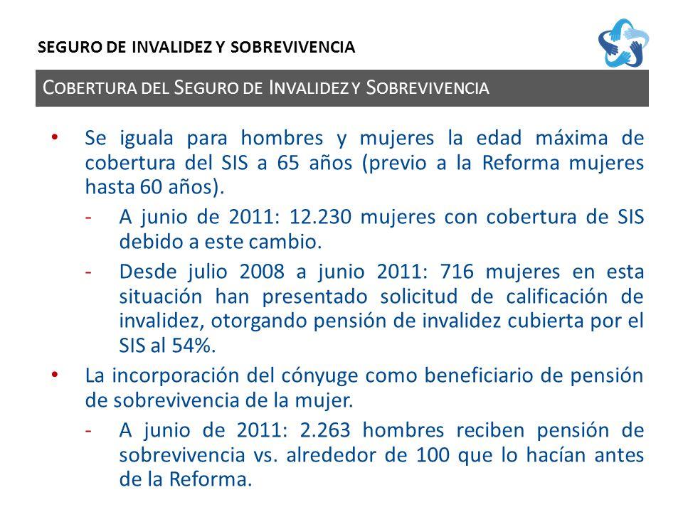 C OBERTURA DEL S EGURO DE I NVALIDEZ Y S OBREVIVENCIA SEGURO DE INVALIDEZ Y SOBREVIVENCIA Se iguala para hombres y mujeres la edad máxima de cobertura del SIS a 65 años (previo a la Reforma mujeres hasta 60 años).