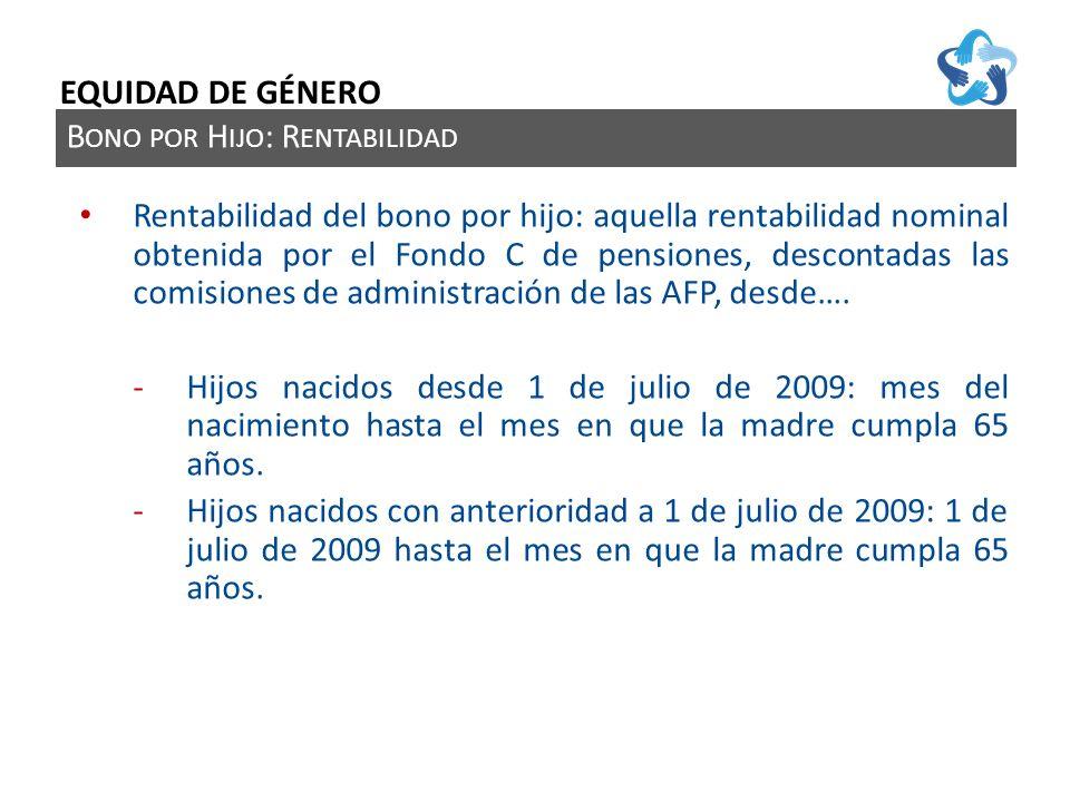 B ONO POR H IJO : R EQUISITOS EQUIDAD DE GÉNERO 65 años de edad.