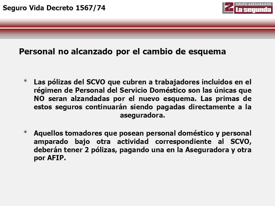 Personal no alcanzado por el cambio de esquema *Las pólizas del SCVO que cubren a trabajadores incluidos en el régimen de Personal del Servicio Domést