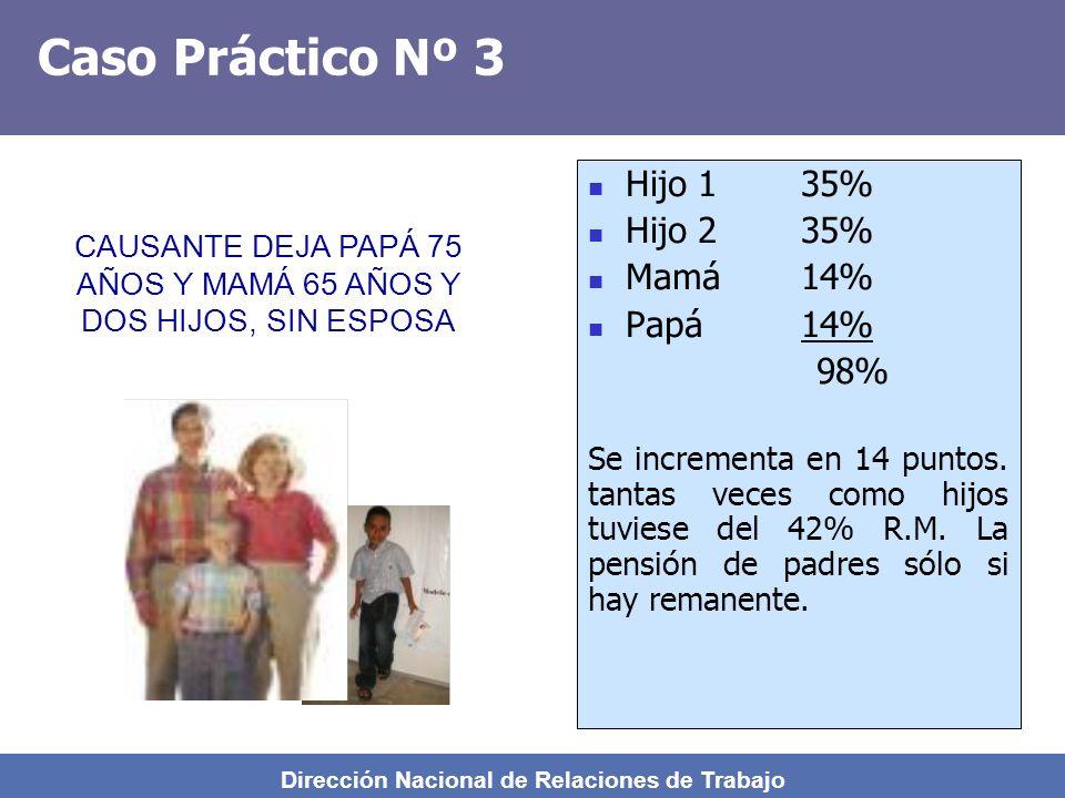 Dirección Nacional de Relaciones de Trabajo Esposa42% Mamá14% Papá14% 70% Caso Práctico Nº 2 CAUSANTE DEJA ESPOSA, PAPÁ 75 AÑOS Y MAMÁ 65 AÑOS CAUSANT