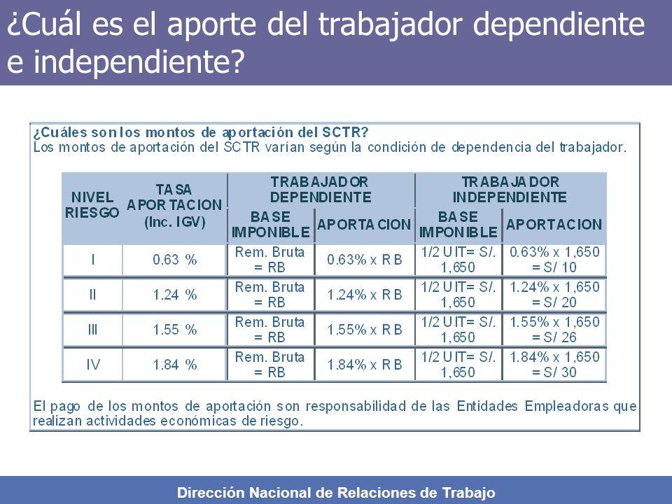 Dirección Nacional de Relaciones de Trabajo ¿ Cuál es la tasa que se tiene que aportar para contratar el SCRT en Essalud ?