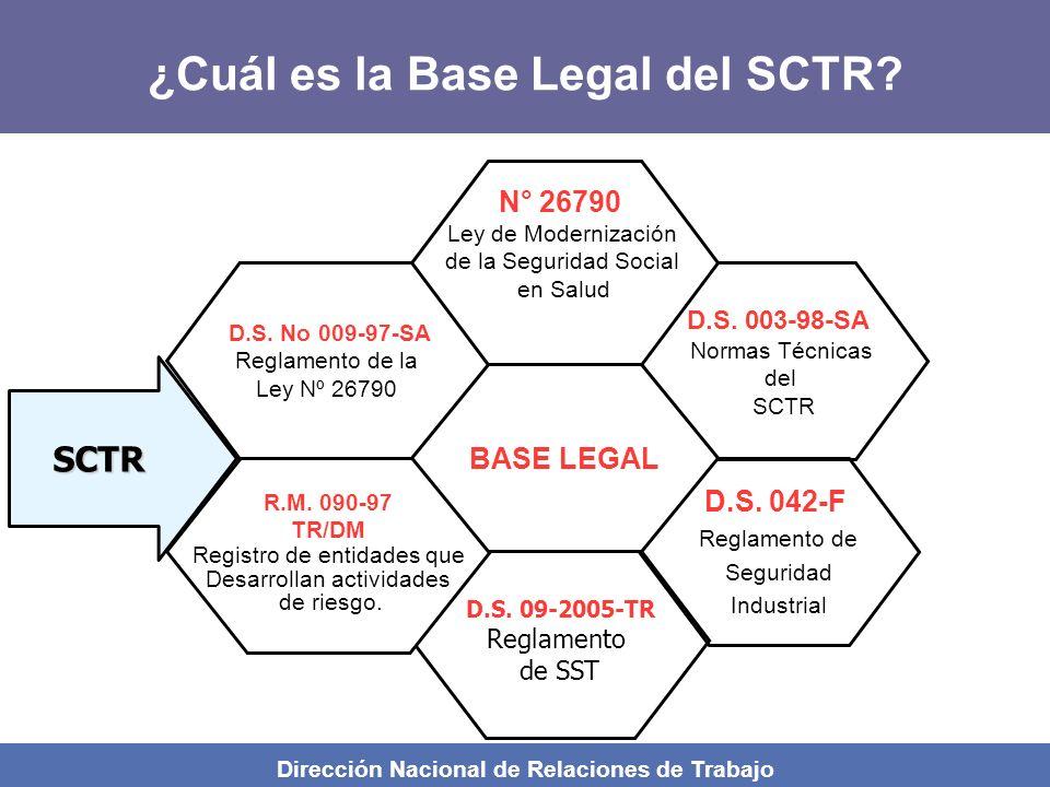 Dirección Nacional de Relaciones de Trabajo SEGURO COMPLEMENTARIO DE TRABAJO DE RIESGO