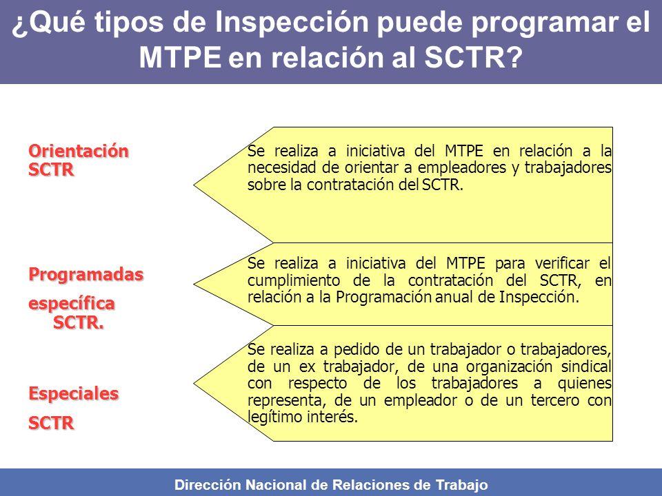 Dirección Nacional de Relaciones de Trabajo El empleador entrega la boleta de depósito a la ONP El empleador decide si contrata el SCTR con la ONP La