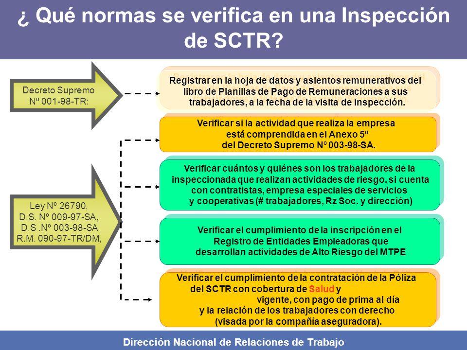 Dirección Nacional de Relaciones de Trabajo OrientaciónSCTRProgramadas específica SCTR. EspecialesSCTR Se realiza a iniciativa del MTPE en relación a