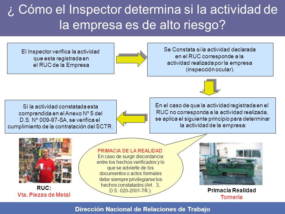 Dirección Nacional de Relaciones de Trabajo Verificar si la actividad que realiza la empresa está comprendida en el Anexo 5º del Decreto Supremo Nº 00