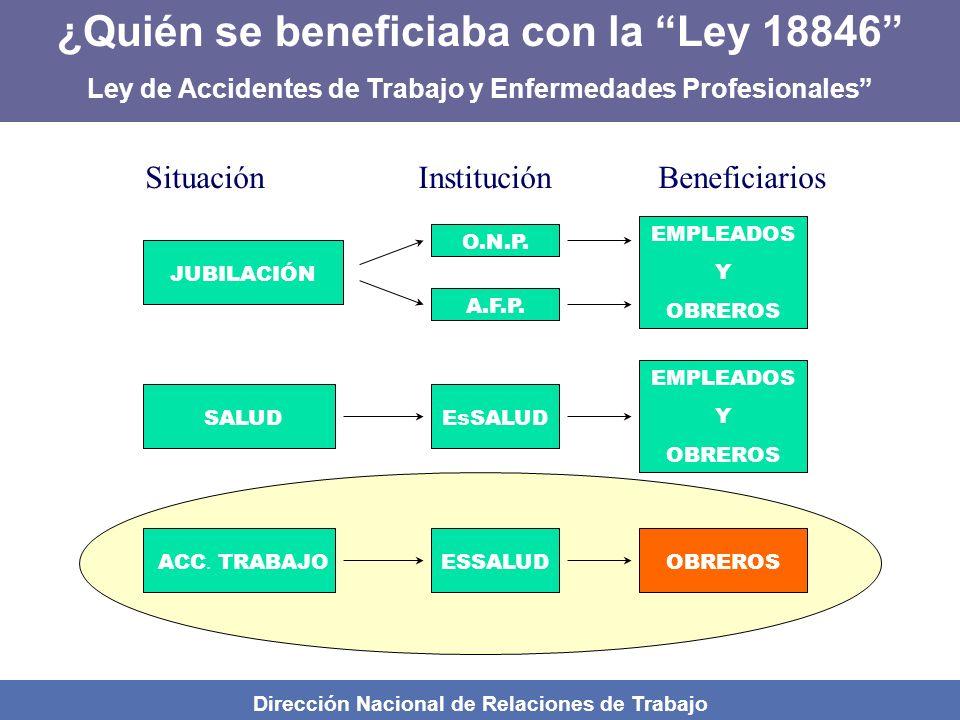 Dirección Nacional de Relaciones de Trabajo ¿Cuál es la Base Legal del SCTR? D.S. 042-F Reglamento de Seguridad Industrial D.S. 09-2005-TR Reglamento
