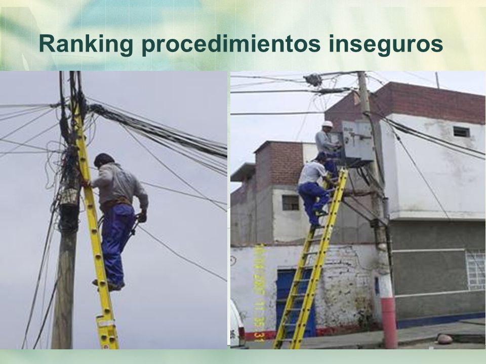 Ranking procedimientos inseguros