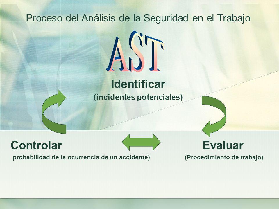 Proceso del Análisis de la Seguridad en el Trabajo Identificar (incidentes potenciales) Controlar Evaluar probabilidad de la ocurrencia de un accidente) (Procedimiento de trabajo)