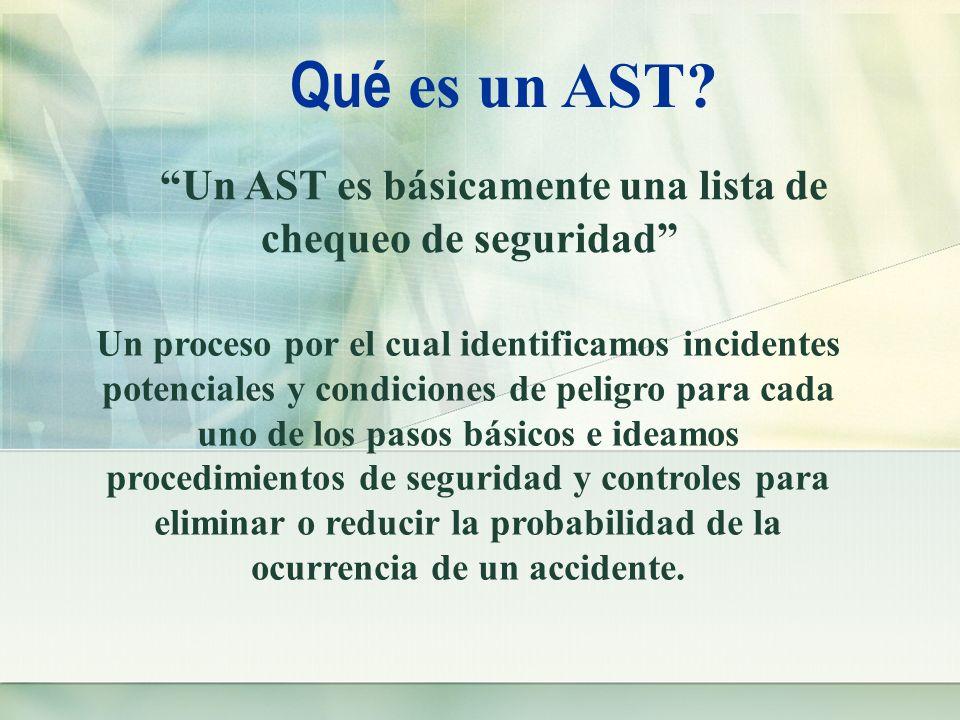 Qué es un AST.