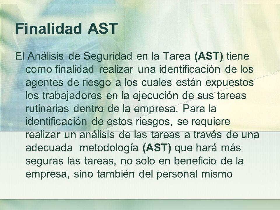 Finalidad AST El Análisis de Seguridad en la Tarea (AST) tiene como finalidad realizar una identificación de los agentes de riesgo a los cuales están expuestos los trabajadores en la ejecución de sus tareas rutinarias dentro de la empresa.