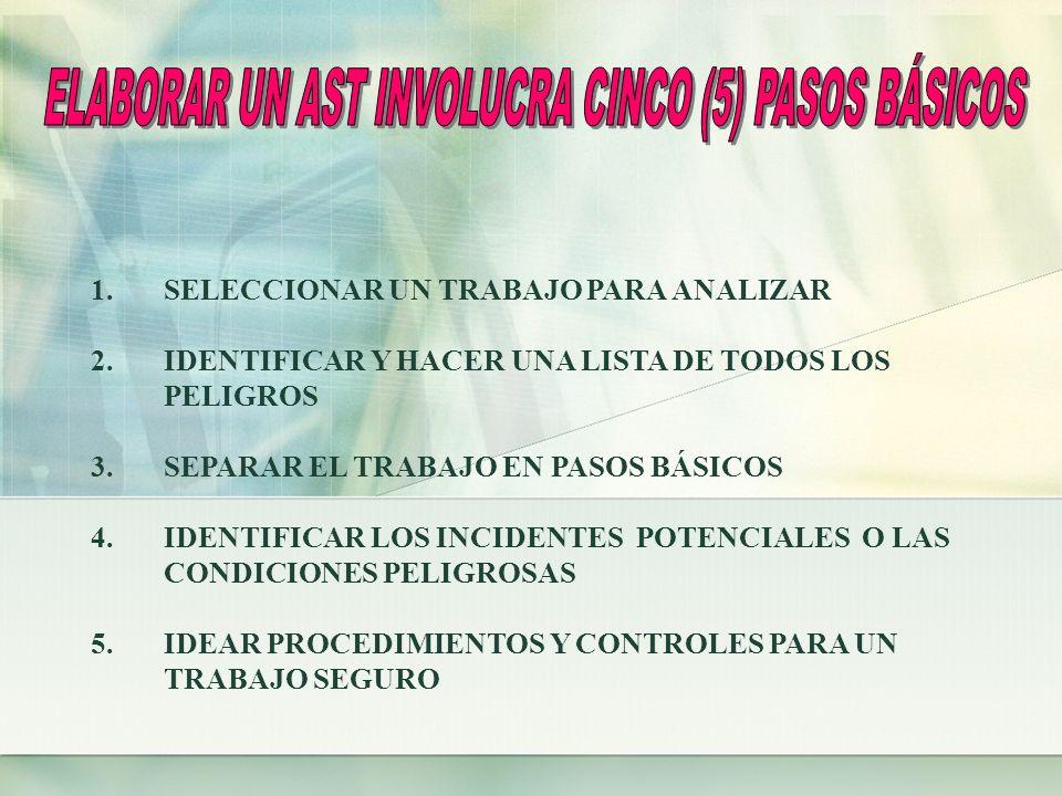 1.SELECCIONAR UN TRABAJO PARA ANALIZAR 2.IDENTIFICAR Y HACER UNA LISTA DE TODOS LOS PELIGROS 3.SEPARAR EL TRABAJO EN PASOS BÁSICOS 4.IDENTIFICAR LOS INCIDENTES POTENCIALES O LAS CONDICIONES PELIGROSAS 5.IDEAR PROCEDIMIENTOS Y CONTROLES PARA UN TRABAJO SEGURO