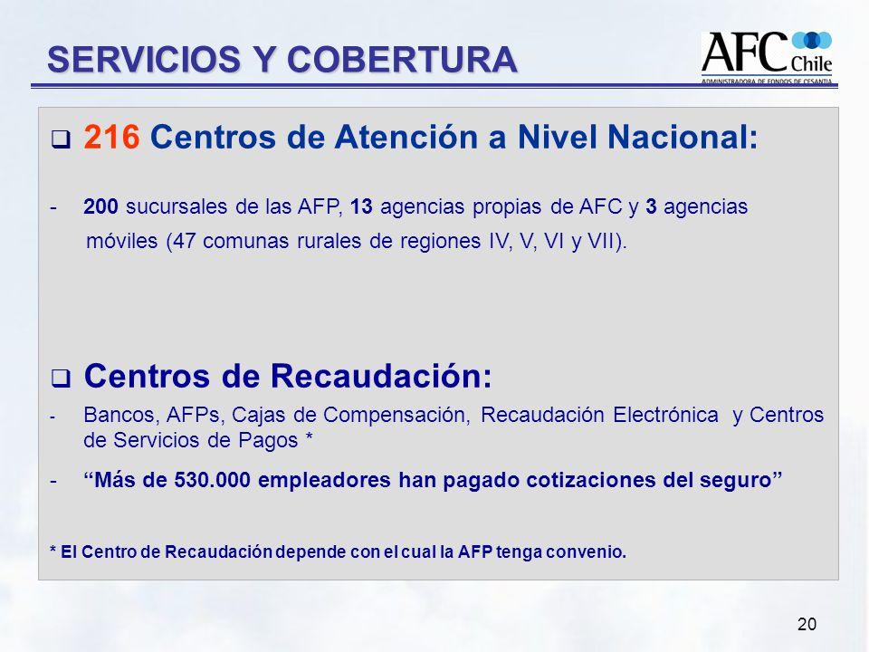 20 SERVICIOS Y COBERTURA 216 Centros de Atención a Nivel Nacional: -200 sucursales de las AFP, 13 agencias propias de AFC y 3 agencias móviles (47 comunas rurales de regiones IV, V, VI y VII).