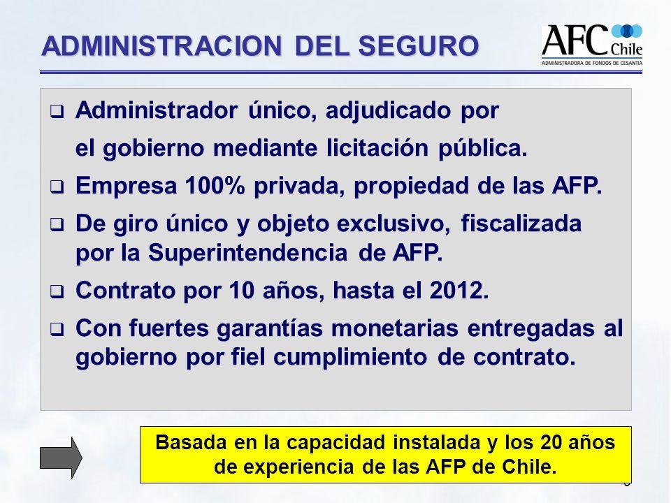 3 ADMINISTRACION DEL SEGURO Administrador único, adjudicado por el gobierno mediante licitación pública.